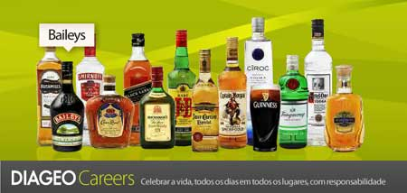 Empregos na Diageo Portugal - Trabalhar no setor de bebidas